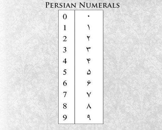 Persian Numerals